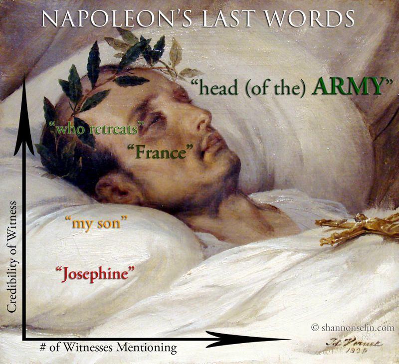 Napoleon's Last Words