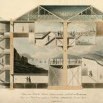 Panoramas: 19th century virtual reality