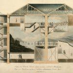 Panoramas: 19th-Century Virtual Reality