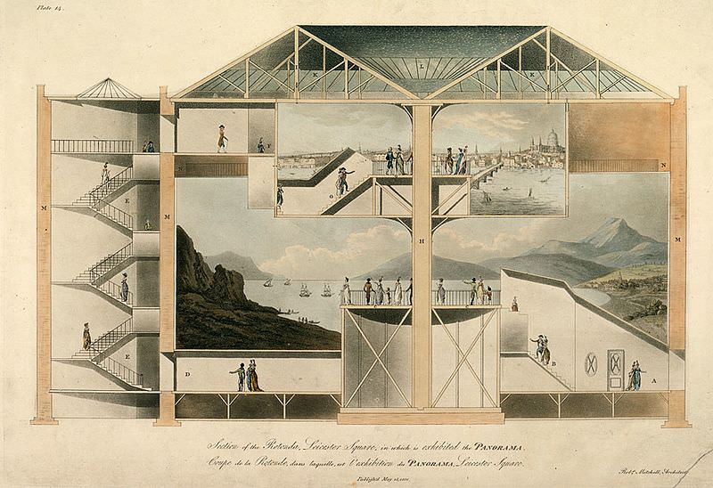 Cross-section of the rotunda in Leicester Square in which panoramas were exhibited. Aquatint by Robert Mitchell, 1801