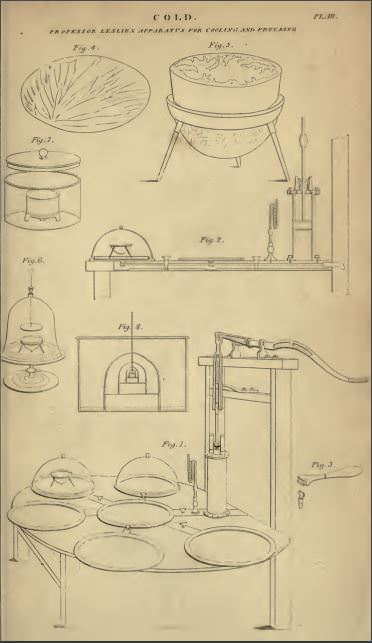 John Leslie's apparatus for cooling and freezing. Napoleon's ice machine was a version of this.