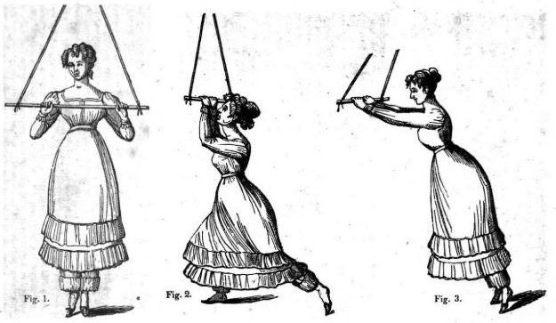 Calisthenics (depicted in an 1831 Journal of Health) became a form of exercise for well-to-do women in the 1820s.